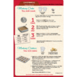 Betty Crocker Gingerbread Cake & Cookie Mix [USA] 411g
